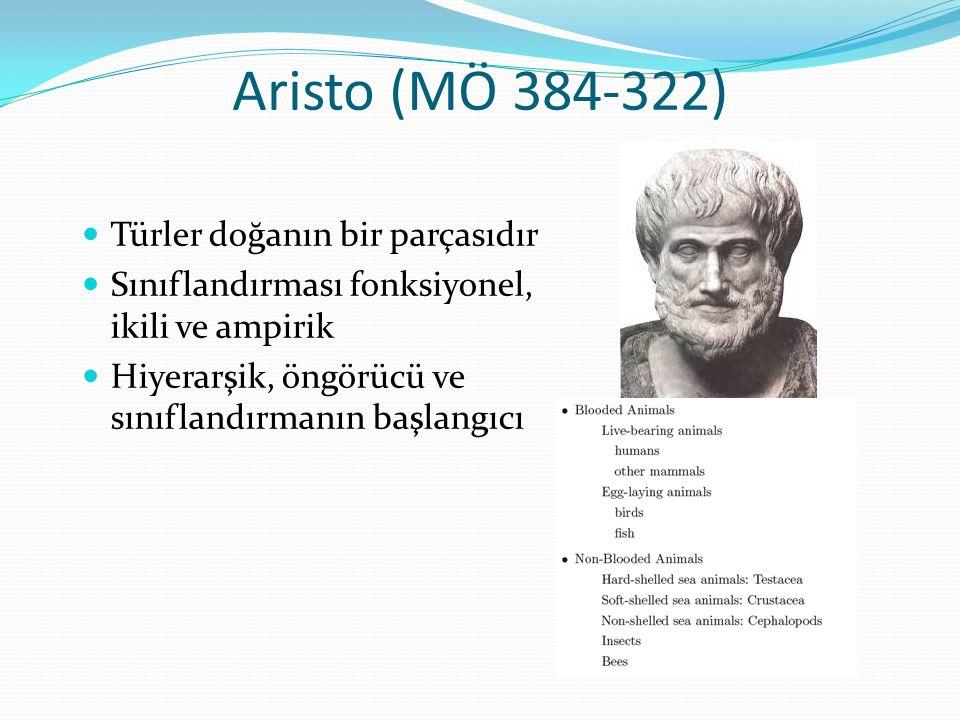 Aristo (MÖ 384-322) Türler doğanın bir parçasıdır Sınıflandırması fonksiyonel, ikili ve ampirik Hiyerarşik, öngörücü ve sınıflandırmanın başlangıcı