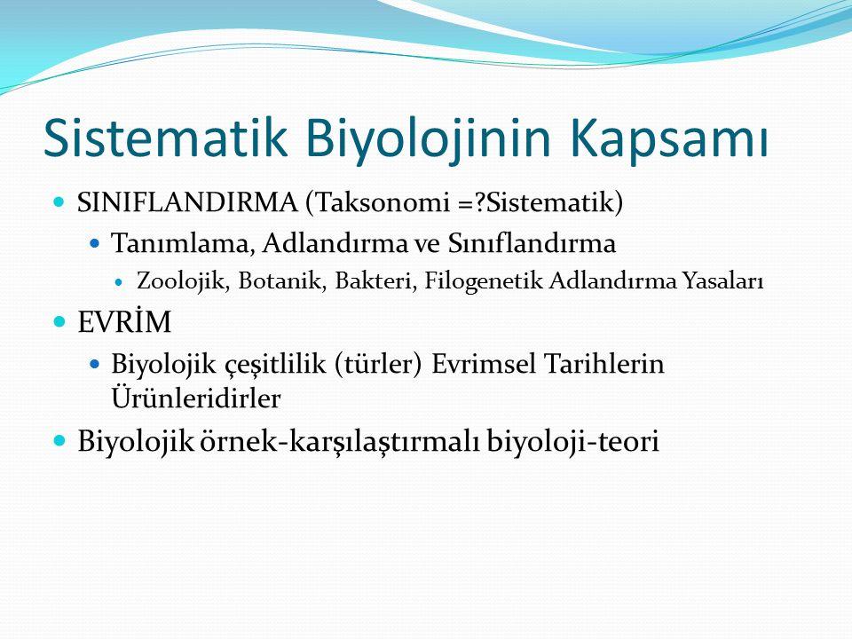 Sistematik Biyolojinin Kapsamı SINIFLANDIRMA (Taksonomi =?Sistematik) Tanımlama, Adlandırma ve Sınıflandırma Zoolojik, Botanik, Bakteri, Filogenetik A