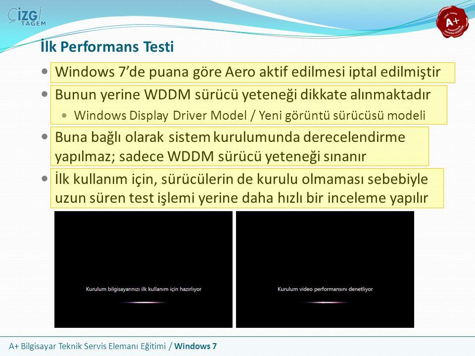 A+ Bilgisayar Teknik Servis Elemanı Eğitimi / Windows 7 İlk Performans Testi Windows 7'de puana göre Aero aktif edilmesi iptal edilmiştir Bunun yerine