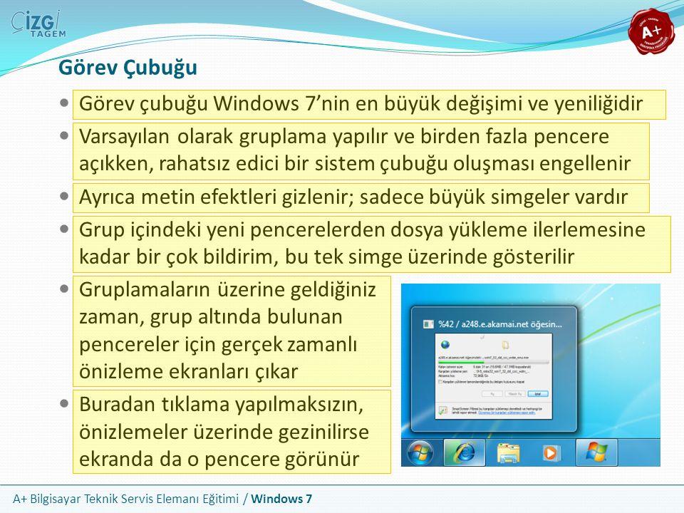 A+ Bilgisayar Teknik Servis Elemanı Eğitimi / Windows 7 Görev Çubuğu Görev çubuğu Windows 7'nin en büyük değişimi ve yeniliğidir Varsayılan olarak gru