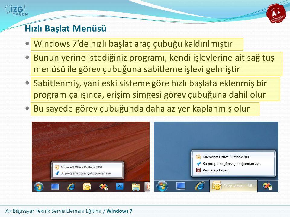 A+ Bilgisayar Teknik Servis Elemanı Eğitimi / Windows 7 Hızlı Başlat Menüsü Windows 7'de hızlı başlat araç çubuğu kaldırılmıştır Bunun yerine istediği