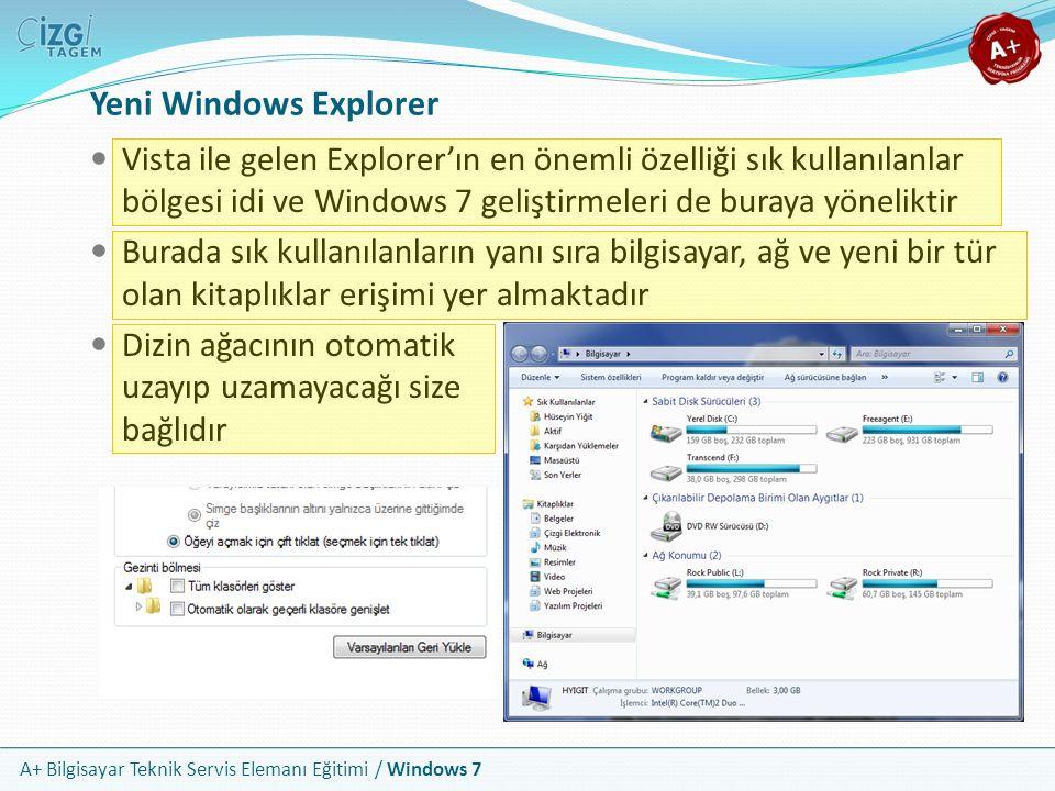 A+ Bilgisayar Teknik Servis Elemanı Eğitimi / Windows 7 Yeni Windows Explorer Vista ile gelen Explorer'ın en önemli özelliği sık kullanılanlar bölgesi