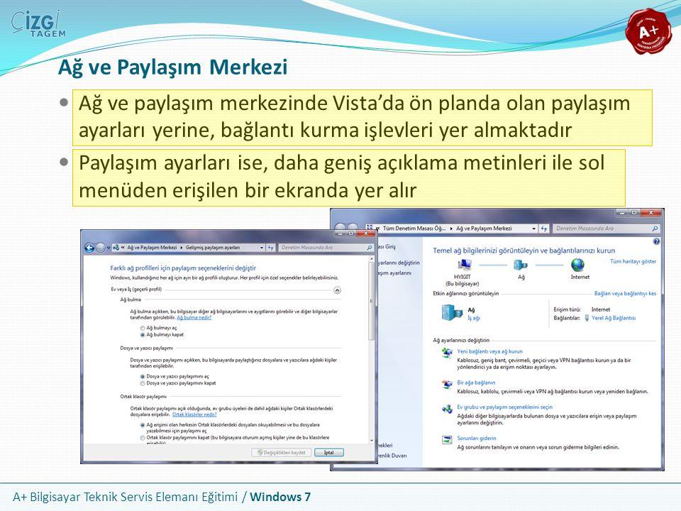 A+ Bilgisayar Teknik Servis Elemanı Eğitimi / Windows 7 Ağ ve Paylaşım Merkezi Ağ ve paylaşım merkezinde Vista'da ön planda olan paylaşım ayarları yer