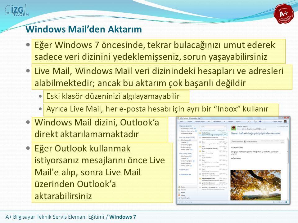 A+ Bilgisayar Teknik Servis Elemanı Eğitimi / Windows 7 Windows Mail'den Aktarım Eğer Windows 7 öncesinde, tekrar bulacağınızı umut ederek sadece veri