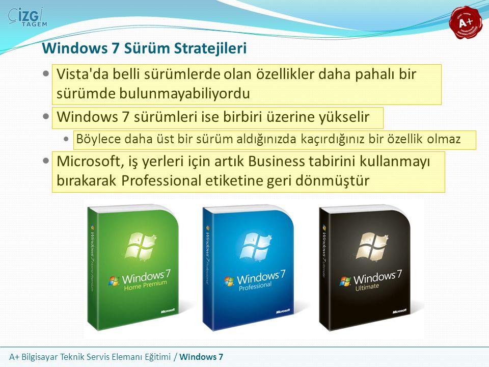 A+ Bilgisayar Teknik Servis Elemanı Eğitimi / Windows 7 Windows 7 Sürüm Stratejileri Vista'da belli sürümlerde olan özellikler daha pahalı bir sürümde