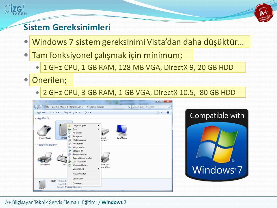 A+ Bilgisayar Teknik Servis Elemanı Eğitimi / Windows 7 Sistem Gereksinimleri Windows 7 sistem gereksinimi Vista'dan daha düşüktür… Tam fonksiyonel ça