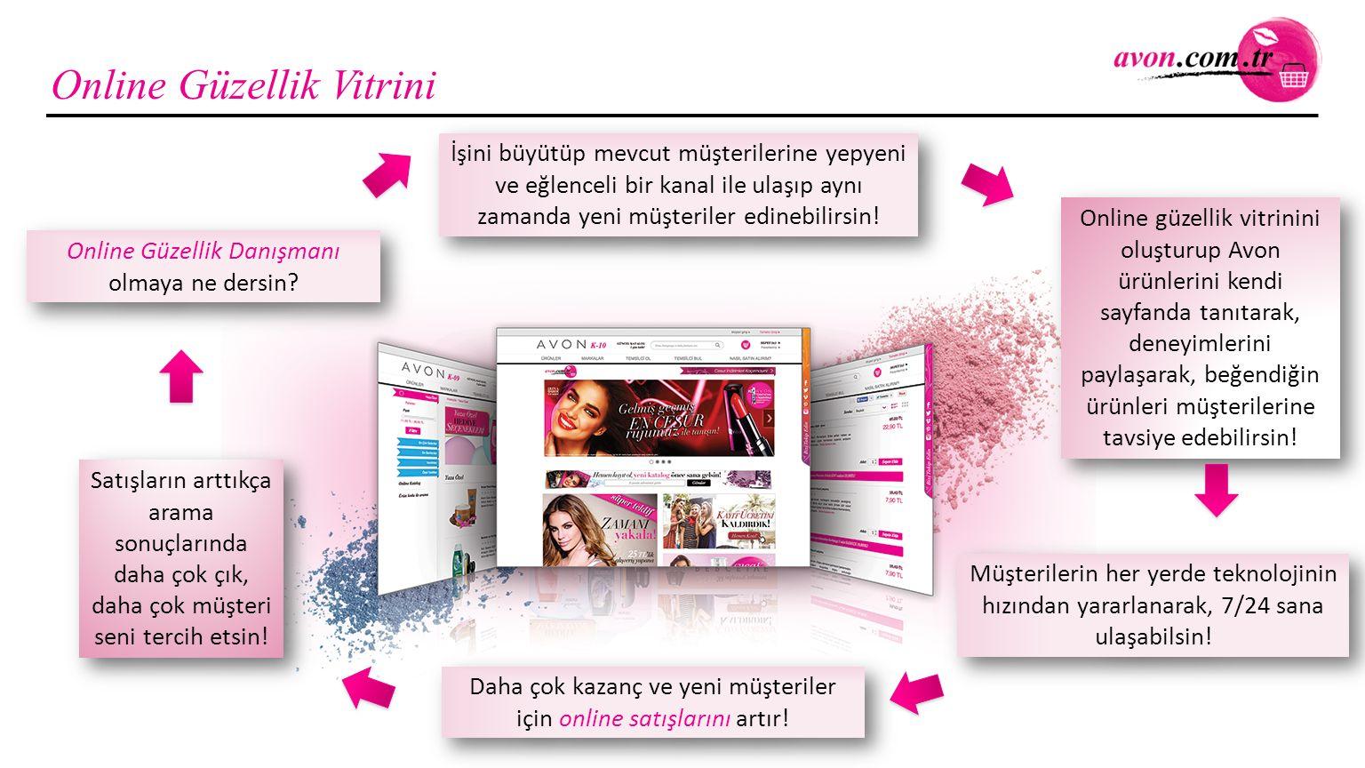 Online Güzellik Vitrini Müşterilerin her yerde teknolojinin hızından yararlanarak, 7/24 sana ulaşabilsin.