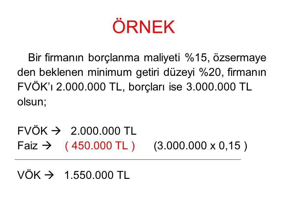 ÖRNEK Bir firmanın borçlanma maliyeti %15, özsermaye den beklenen minimum getiri düzeyi %20, firmanın FVÖK'ı 2.000.000 TL, borçları ise 3.000.000 TL olsun; FVÖK  2.000.000 TL Faiz  ( 450.000 TL ) (3.000.000 x 0,15 ) VÖK  1.550.000 TL
