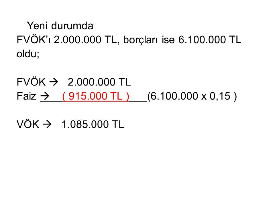 Yeni durumda FVÖK'ı 2.000.000 TL, borçları ise 6.100.000 TL oldu; FVÖK  2.000.000 TL Faiz  ( 915.000 TL ) (6.100.000 x 0,15 ) VÖK  1.085.000 TL