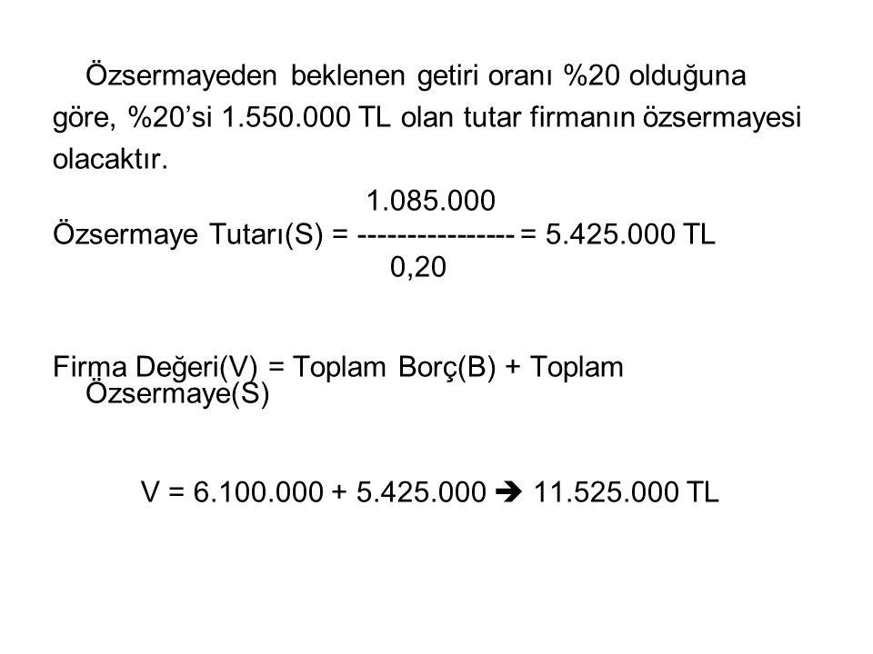 Özsermayeden beklenen getiri oranı %20 olduğuna göre, %20'si 1.550.000 TL olan tutar firmanın özsermayesi olacaktır. 1.085.000 Özsermaye Tutarı(S) = -