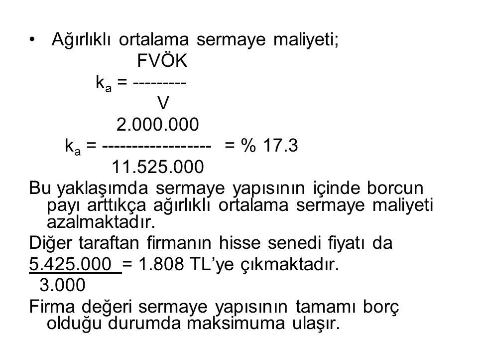 Ağırlıklı ortalama sermaye maliyeti; FVÖK k a = --------- V 2.000.000 k a = ------------------ = % 17.3 11.525.000 Bu yaklaşımda sermaye yapısının içinde borcun payı arttıkça ağırlıklı ortalama sermaye maliyeti azalmaktadır.