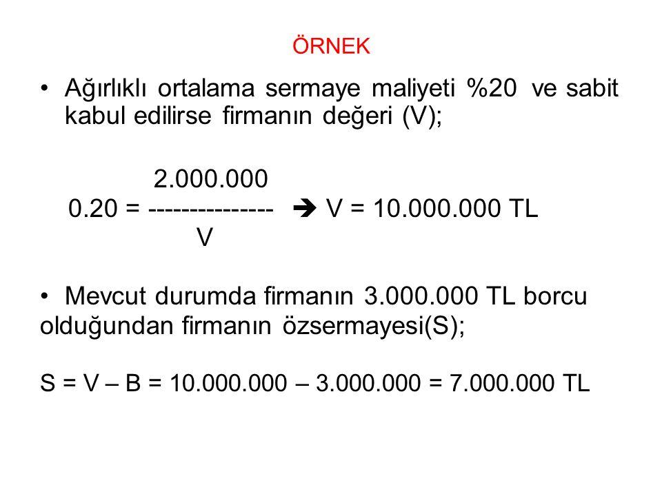 ÖRNEK Ağırlıklı ortalama sermaye maliyeti %20 ve sabit kabul edilirse firmanın değeri (V); 2.000.000 0.20 = ---------------  V = 10.000.000 TL V Mevcut durumda firmanın 3.000.000 TL borcu olduğundan firmanın özsermayesi(S); S = V – B = 10.000.000 – 3.000.000 = 7.000.000 TL