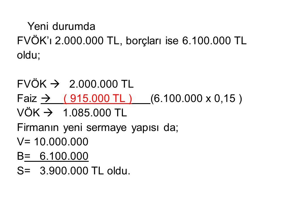 Yeni durumda FVÖK'ı 2.000.000 TL, borçları ise 6.100.000 TL oldu; FVÖK  2.000.000 TL Faiz  ( 915.000 TL ) (6.100.000 x 0,15 ) VÖK  1.085.000 TL Firmanın yeni sermaye yapısı da; V= 10.000.000 B= 6.100.000 S= 3.900.000 TL oldu.