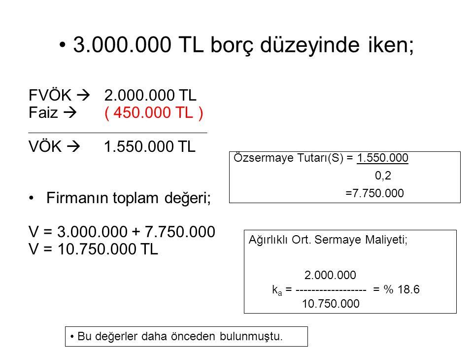 3.000.000 TL borç düzeyinde iken; FVÖK  2.000.000 TL Faiz  ( 450.000 TL ) VÖK  1.550.000 TL Firmanın toplam değeri; V = 3.000.000 + 7.750.000 V = 10.750.000 TL Özsermaye Tutarı(S) = 1.550.000 0,2 =7.750.000 Ağırlıklı Ort.