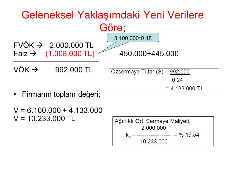 Geleneksel Yaklaşımdaki Yeni Verilere Göre; FVÖK  2.000.000 TL Faiz  (1.008.000 TL) 450.000+445.000 VÖK  992.000 TL Firmanın toplam değeri; V = 6.100.000 + 4.133.000 V = 10.233.000 TL Özsermaye Tutarı(S) = 992.000 0.24 = 4.133.000 TL Ağırlıklı Ort.