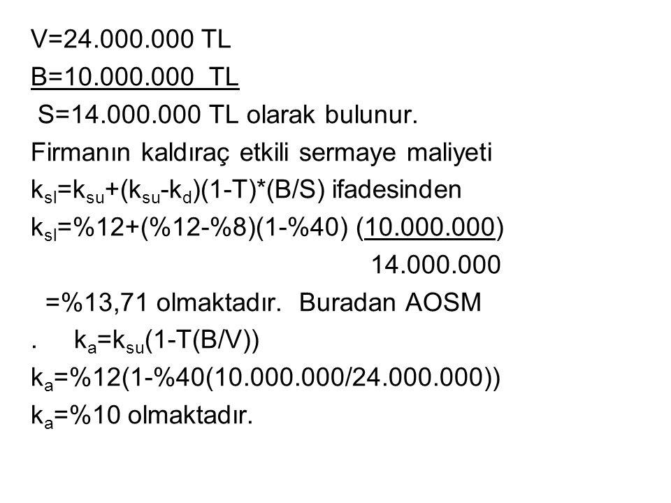 V=24.000.000 TL B=10.000.000 TL S=14.000.000 TL olarak bulunur. Firmanın kaldıraç etkili sermaye maliyeti k sl =k su +(k su -k d )(1-T)*(B/S) ifadesin