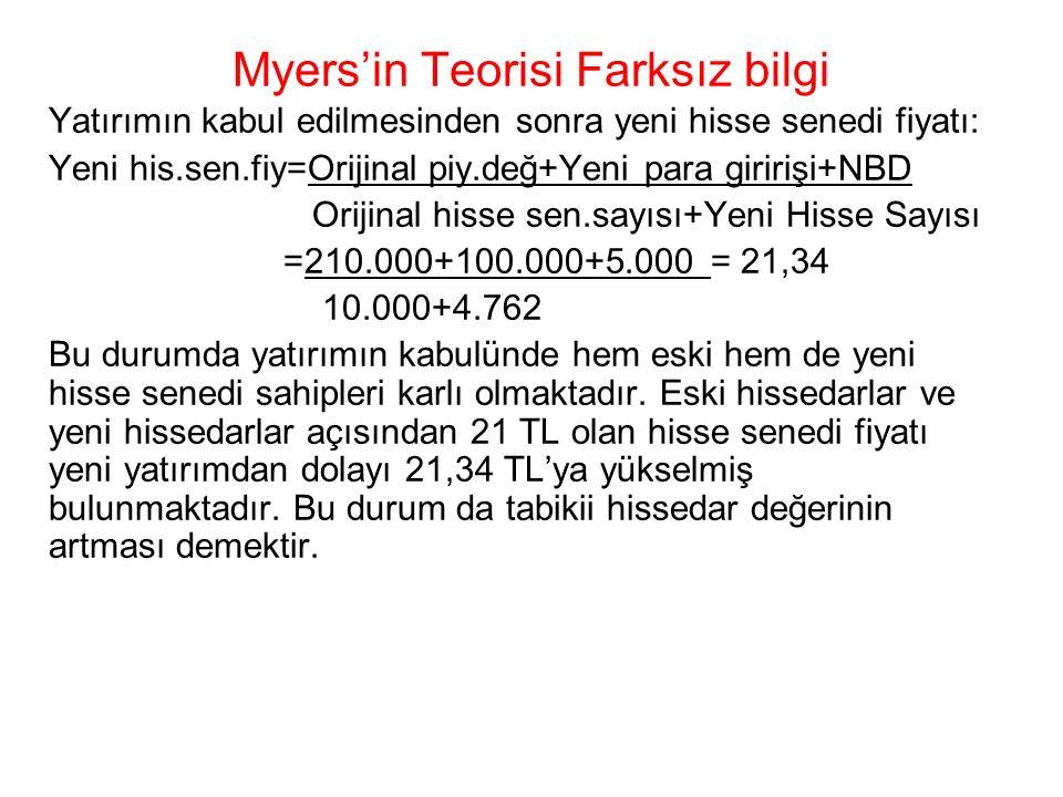 Myers'in Teorisi Farksız bilgi Yatırımın kabul edilmesinden sonra yeni hisse senedi fiyatı: Yeni his.sen.fiy=Orijinal piy.değ+Yeni para giririşi+NBD O