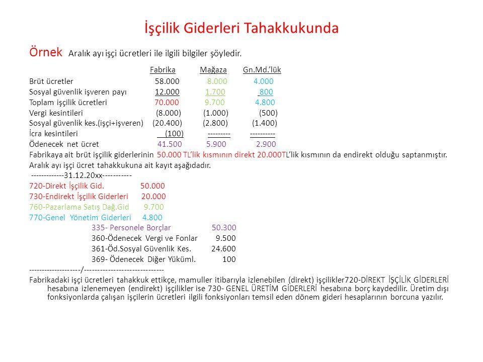 İşçilik Giderleri Tahakkukunda Örnek Aralık ayı işçi ücretleri ile ilgili bilgiler şöyledir. Fabrika Mağaza Gn.Md.'lük Brüt ücretler 58.000 8.000 4.00