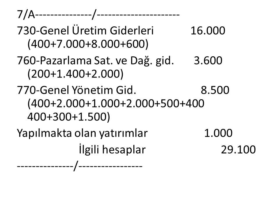 7/A---------------/---------------------- 730-Genel Üretim Giderleri 16.000 (400+7.000+8.000+600) 760-Pazarlama Sat. ve Dağ. gid. 3.600 (200+1.400+2.0