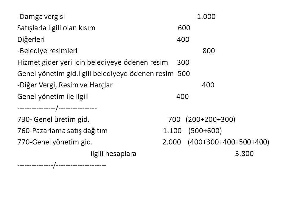 -Damga vergisi 1.000 Satışlarla ilgili olan kısım 600 Diğerleri 400 -Belediye resimleri 800 Hizmet gider yeri için belediyeye ödenen resim 300 Genel y