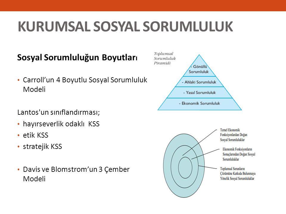 KURUMSAL SOSYAL SORUMLULUK Sosyal Sorumluluğun Boyutlar ı Carroll'un 4 Boyutlu Sosyal Sorumluluk Modeli Lantos'un sınıflandırması; hayırseverlik odakl