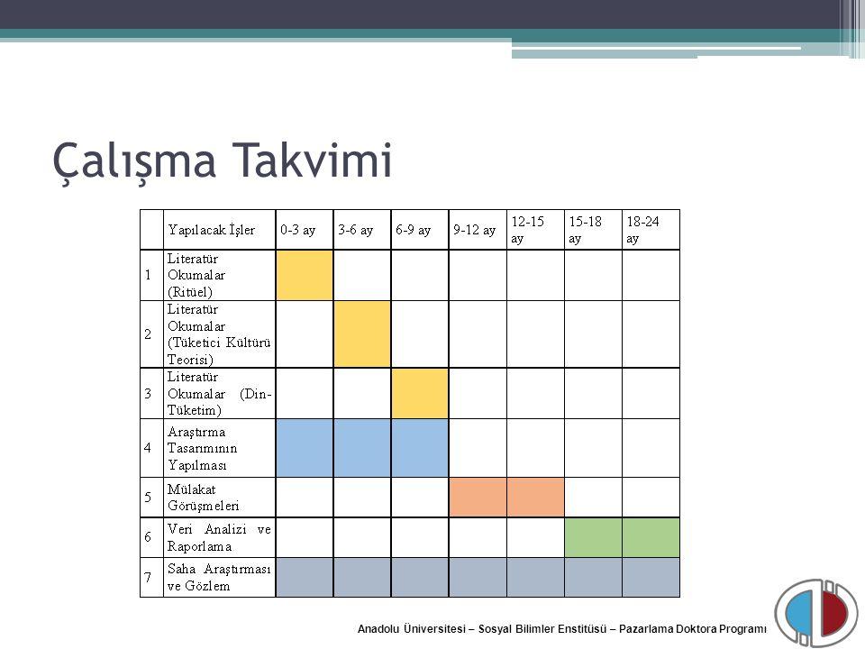 Anadolu Üniversitesi – Sosyal Bilimler Enstitüsü – Pazarlama Doktora Programı Çalışma Takvimi