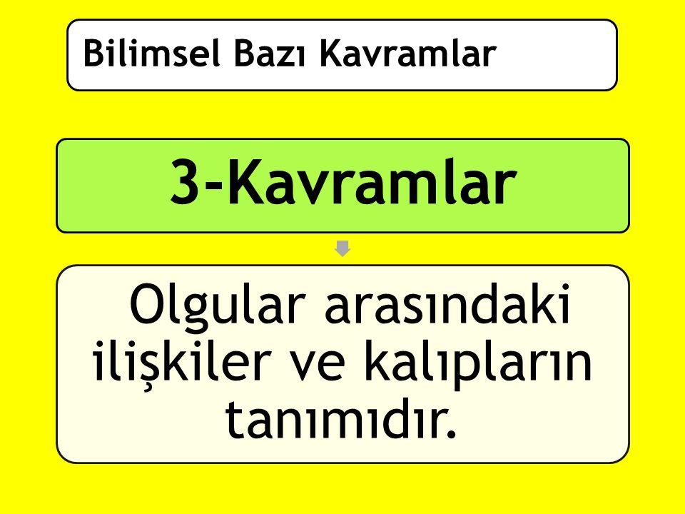 3-Kavramlar Olgular arasındaki ilişkiler ve kalıpların tanımıdır. Bilimsel Bazı Kavramlar