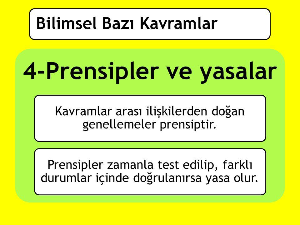 4-Prensipler ve yasalar Kavramlar arası ilişkilerden doğan genellemeler prensiptir.