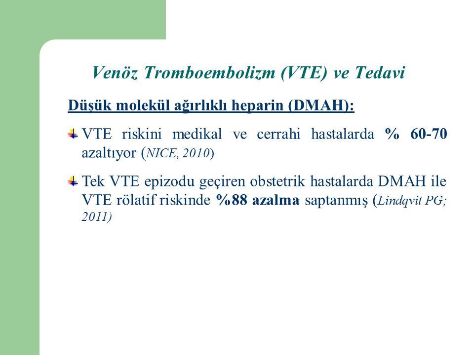 Venöz Tromboembolizm (VTE) ve Tedavi Düşük molekül ağırlıklı heparin (DMAH): VTE riskini medikal ve cerrahi hastalarda % 60-70 azaltıyor ( NICE, 2010) Tek VTE epizodu geçiren obstetrik hastalarda DMAH ile VTE rölatif riskinde %88 azalma saptanmış ( Lindqvit PG; 2011)