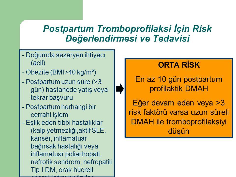 - Doğumda sezaryen ihtiyacı (acil) - Obezite (BMI>40 kg/m²) - Postpartum uzun süre (>3 gün) hastanede yatış veya tekrar başvuru - Postpartum herhangi bir cerrahi işlem - Eşlik eden tıbbi hastalıklar (kalp yetmezliği,aktif SLE, kanser, inflamatuar bağırsak hastalığı veya inflamatuar poliartropati, nefrotik sendrom, nefropatili Tip I DM, orak hücreli anemi, intravenöz ilaç kullanımı ORTA RİSK En az 10 gün postpartum profilaktik DMAH Eğer devam eden veya >3 risk faktörü varsa uzun süreli DMAH ile tromboprofilaksiyi düşün Postpartum Tromboprofilaksi İçin Risk Değerlendirmesi ve Tedavisi