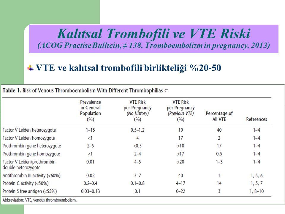 Kalıtsal Trombofili ve VTE Riski (ACOG Practise Bulltein, ≠ 138.