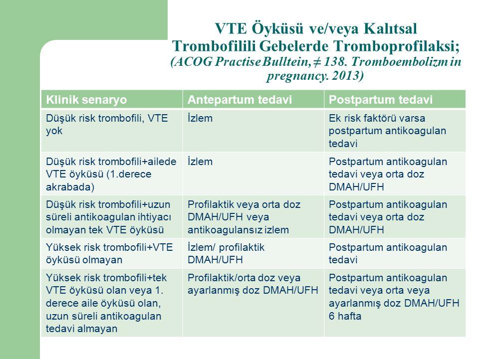 Klinik senaryoAntepartum tedaviPostpartum tedavi Düşük risk trombofili, VTE yok İzlemEk risk faktörü varsa postpartum antikoagulan tedavi Düşük risk trombofili+ailede VTE öyküsü (1.derece akrabada) İzlemPostpartum antikoagulan tedavi veya orta doz DMAH/UFH Düşük risk trombofili+uzun süreli antikoagulan ihtiyacı olmayan tek VTE öyküsü Profilaktik veya orta doz DMAH/UFH veya antikoagulansız izlem Postpartum antikoagulan tedavi veya orta doz DMAH/UFH Yüksek risk trombofili+VTE öyküsü olmayan İzlem/ profilaktik DMAH/UFH Postpartum antikoagulan tedavi Yüksek risk trombofili+tek VTE öyküsü olan veya 1.