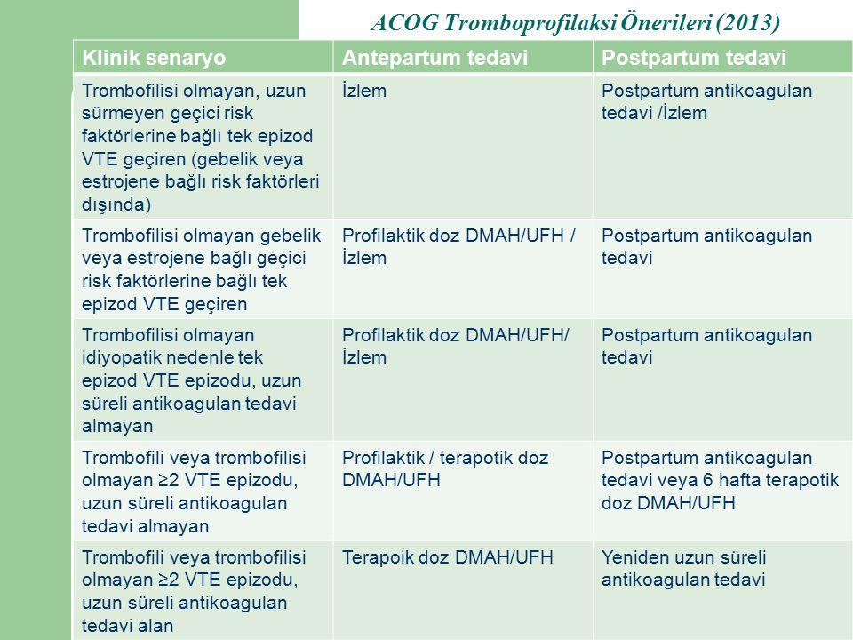 Klinik senaryoAntepartum tedaviPostpartum tedavi Trombofilisi olmayan, uzun sürmeyen geçici risk faktörlerine bağlı tek epizod VTE geçiren (gebelik veya estrojene bağlı risk faktörleri dışında) İzlemPostpartum antikoagulan tedavi /İzlem Trombofilisi olmayan gebelik veya estrojene bağlı geçici risk faktörlerine bağlı tek epizod VTE geçiren Profilaktik doz DMAH/UFH / İzlem Postpartum antikoagulan tedavi Trombofilisi olmayan idiyopatik nedenle tek epizod VTE epizodu, uzun süreli antikoagulan tedavi almayan Profilaktik doz DMAH/UFH/ İzlem Postpartum antikoagulan tedavi Trombofili veya trombofilisi olmayan ≥2 VTE epizodu, uzun süreli antikoagulan tedavi almayan Profilaktik / terapotik doz DMAH/UFH Postpartum antikoagulan tedavi veya 6 hafta terapotik doz DMAH/UFH Trombofili veya trombofilisi olmayan ≥2 VTE epizodu, uzun süreli antikoagulan tedavi alan Terapoik doz DMAH/UFHYeniden uzun süreli antikoagulan tedavi ACOG Tromboprofilaksi Önerileri (2013)