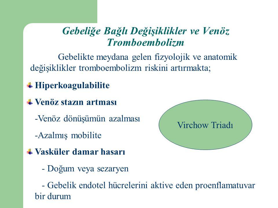 Gebeliğe Bağlı Değişiklikler ve Venöz Tromboembolizm Gebelikte meydana gelen fizyolojik ve anatomik değişiklikler tromboembolizm riskini artırmakta; Hiperkoagulabilite Venöz stazın artması -Venöz dönüşümün azalması -Azalmış mobilite Vasküler damar hasarı - Doğum veya sezaryen - Gebelik endotel hücrelerini aktive eden proenflamatuvar bir durum Virchow Triadı