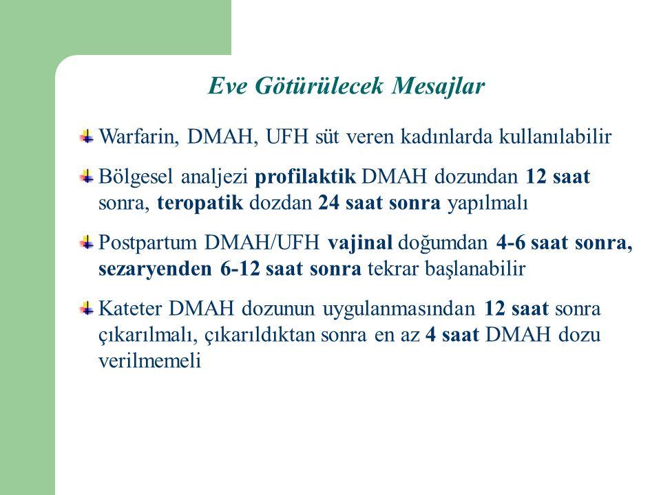 Eve Götürülecek Mesajlar Warfarin, DMAH, UFH süt veren kadınlarda kullanılabilir Bölgesel analjezi profilaktik DMAH dozundan 12 saat sonra, teropatik dozdan 24 saat sonra yapılmalı Postpartum DMAH/UFH vajinal doğumdan 4-6 saat sonra, sezaryenden 6-12 saat sonra tekrar başlanabilir Kateter DMAH dozunun uygulanmasından 12 saat sonra çıkarılmalı, çıkarıldıktan sonra en az 4 saat DMAH dozu verilmemeli