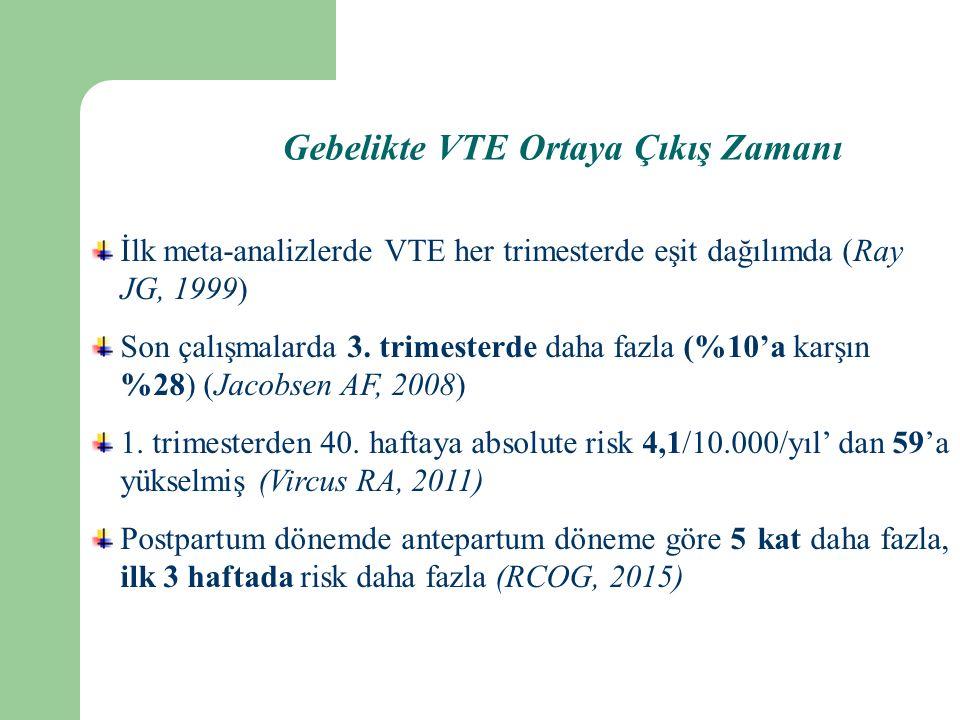 Gebelikte VTE Ortaya Çıkış Zamanı İlk meta-analizlerde VTE her trimesterde eşit dağılımda (Ray JG, 1999) Son çalışmalarda 3.