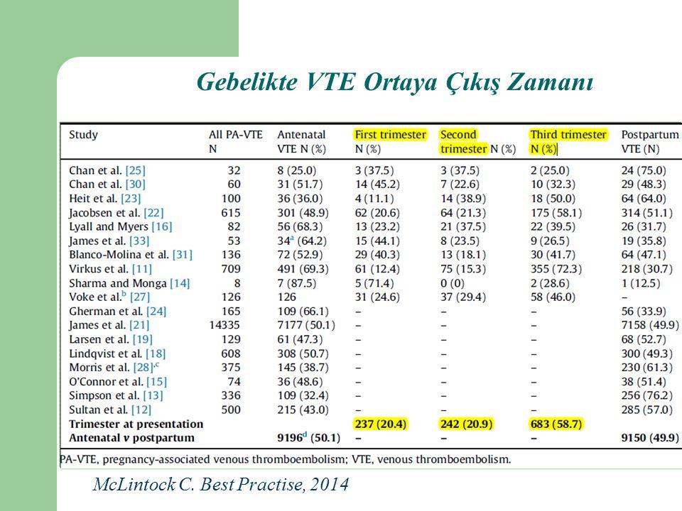 Gebelikte VTE Ortaya Çıkış Zamanı McLintock C. Best Practise, 2014