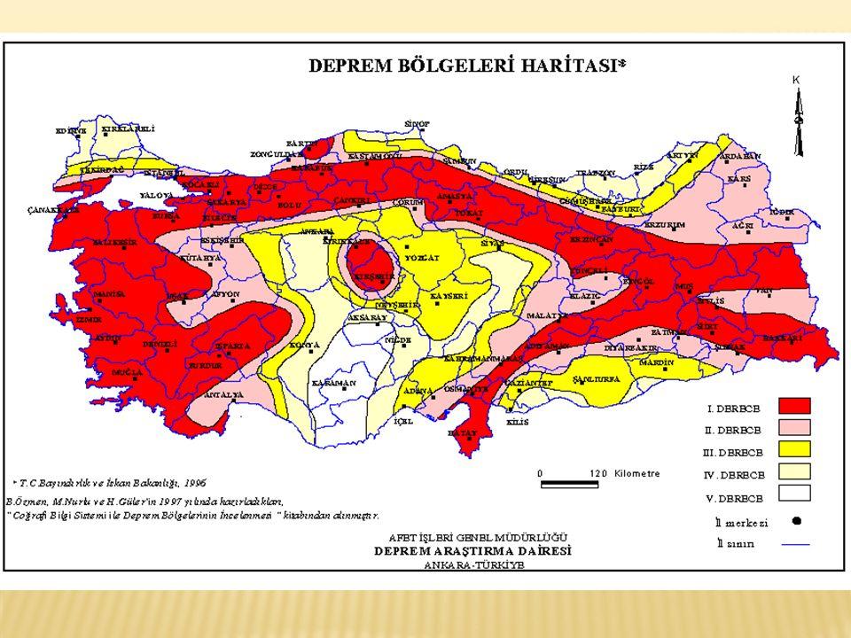 Türkiye'de Deprem riski az olan yerler:  Ergene,  Tuz Gölü,  Konya Ovası  Anamur,  Şanlıurfa,  Mardin-Şırnak arası  Doğu Karadeniz Kıyısı