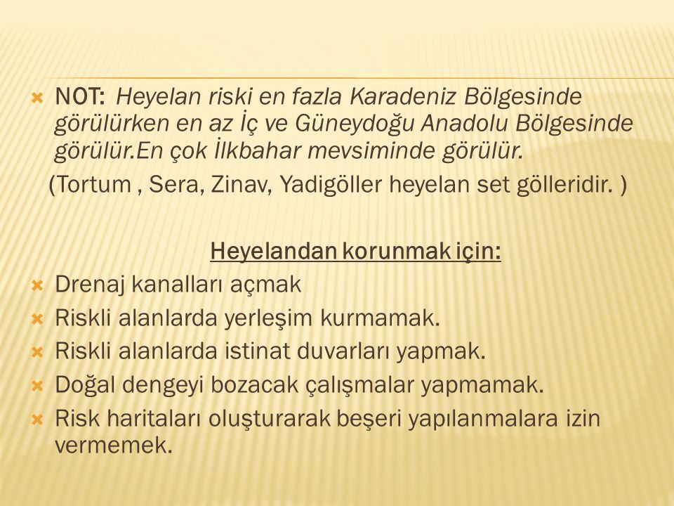  NOT: Heyelan riski en fazla Karadeniz Bölgesinde görülürken en az İç ve Güneydoğu Anadolu Bölgesinde görülür.En çok İlkbahar mevsiminde görülür. (To