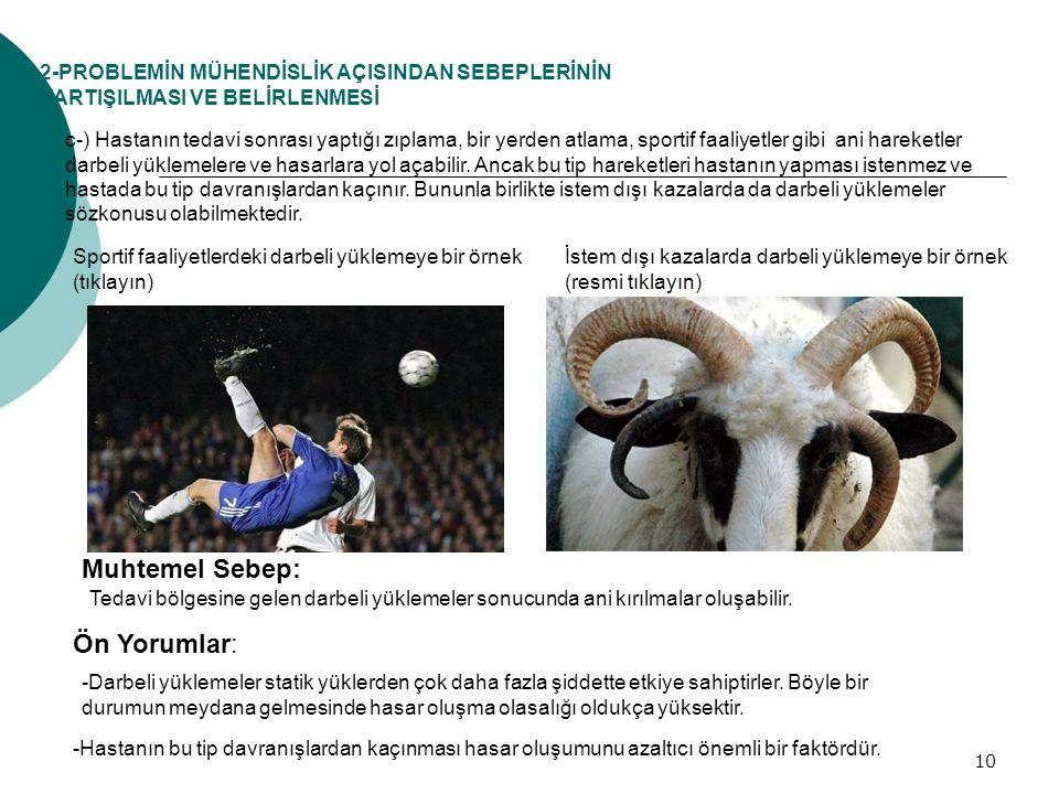 10 2-PROBLEMİN MÜHENDİSLİK AÇISINDAN SEBEPLERİNİN TARTIŞILMASI VE BELİRLENMESİ c-) Hastanın tedavi sonrası yaptığı zıplama, bir yerden atlama, sportif