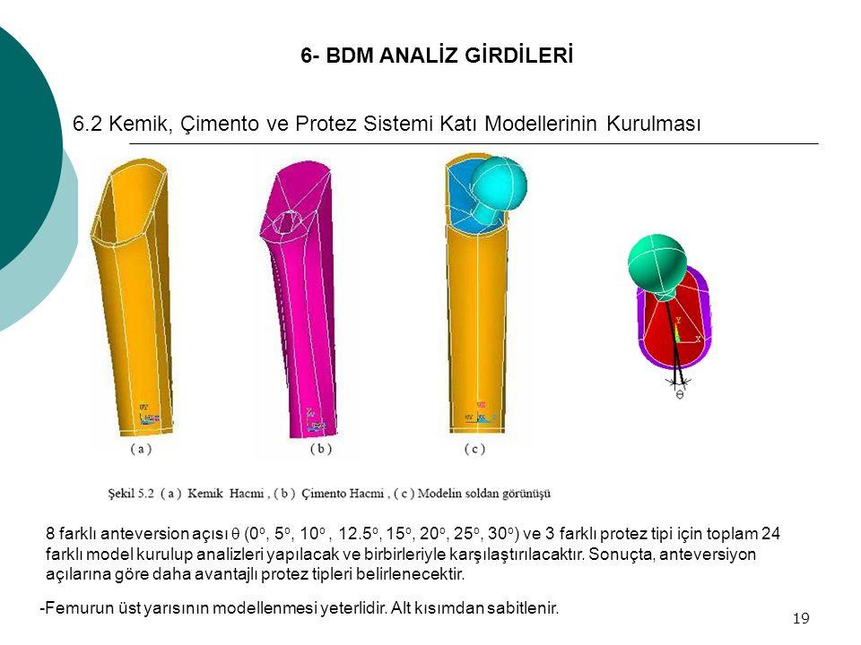 19 6.2 Kemik, Çimento ve Protez Sistemi Katı Modellerinin Kurulması -Femurun üst yarısının modellenmesi yeterlidir. Alt kısımdan sabitlenir. 8 farklı