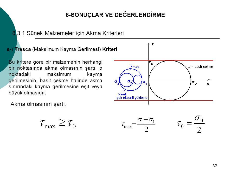 32 8-SONUÇLAR VE DEĞERLENDİRME 8.3.1 Sünek Malzemeler için Akma Kriterleri a-) Tresca (Maksimum Kayma Gerilmesi) Kriteri Bu kritere göre bir malzemeni