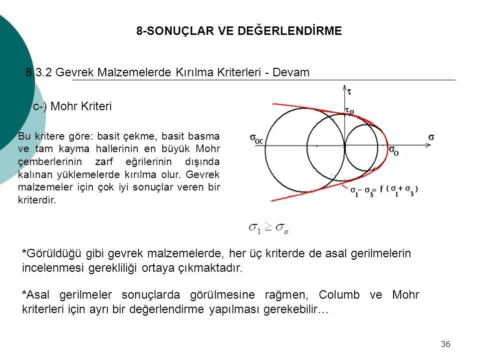36 8-SONUÇLAR VE DEĞERLENDİRME 8.3.2 Gevrek Malzemelerde Kırılma Kriterleri - Devam c-) Mohr Kriteri Bu kritere göre: basit çekme, basit basma ve tam