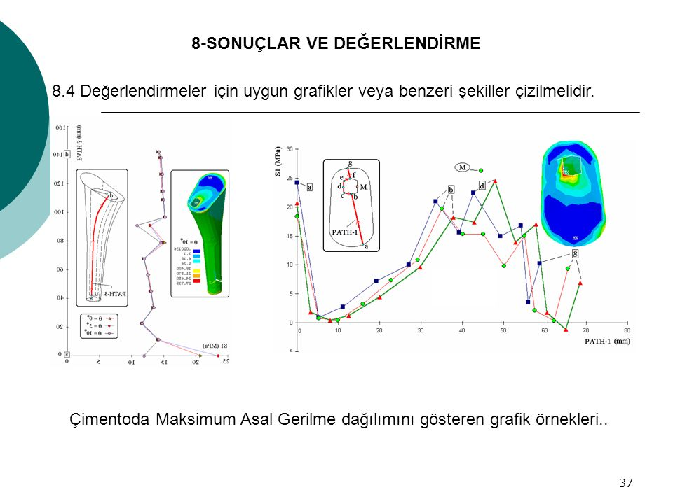 37 8-SONUÇLAR VE DEĞERLENDİRME 8.4 Değerlendirmeler için uygun grafikler veya benzeri şekiller çizilmelidir. Çimentoda Maksimum Asal Gerilme dağılımın