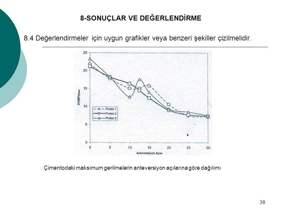 38 8-SONUÇLAR VE DEĞERLENDİRME 8.4 Değerlendirmeler için uygun grafikler veya benzeri şekiller çizilmelidir. Çimentodaki maksimum gerilmelerin antever