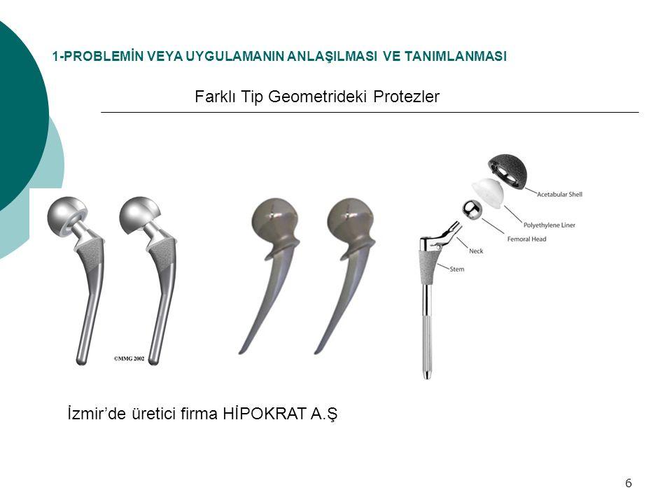 6 Farklı Tip Geometrideki Protezler 1-PROBLEMİN VEYA UYGULAMANIN ANLAŞILMASI VE TANIMLANMASI İzmir'de üretici firma HİPOKRAT A.Ş