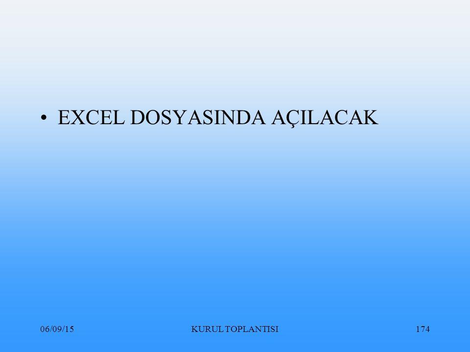 EXCEL DOSYASINDA AÇILACAK 06/09/15KURUL TOPLANTISI174