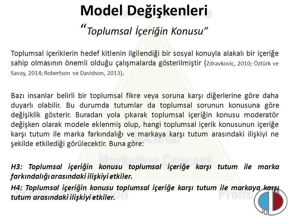 """Model Değişkenleri """" Toplumsal İçeriğin Konusu"""" Toplumsal içeriklerin hedef kitlenin ilgilendiği bir sosyal konuyla alakalı bir içeriğe sahip olmasını"""