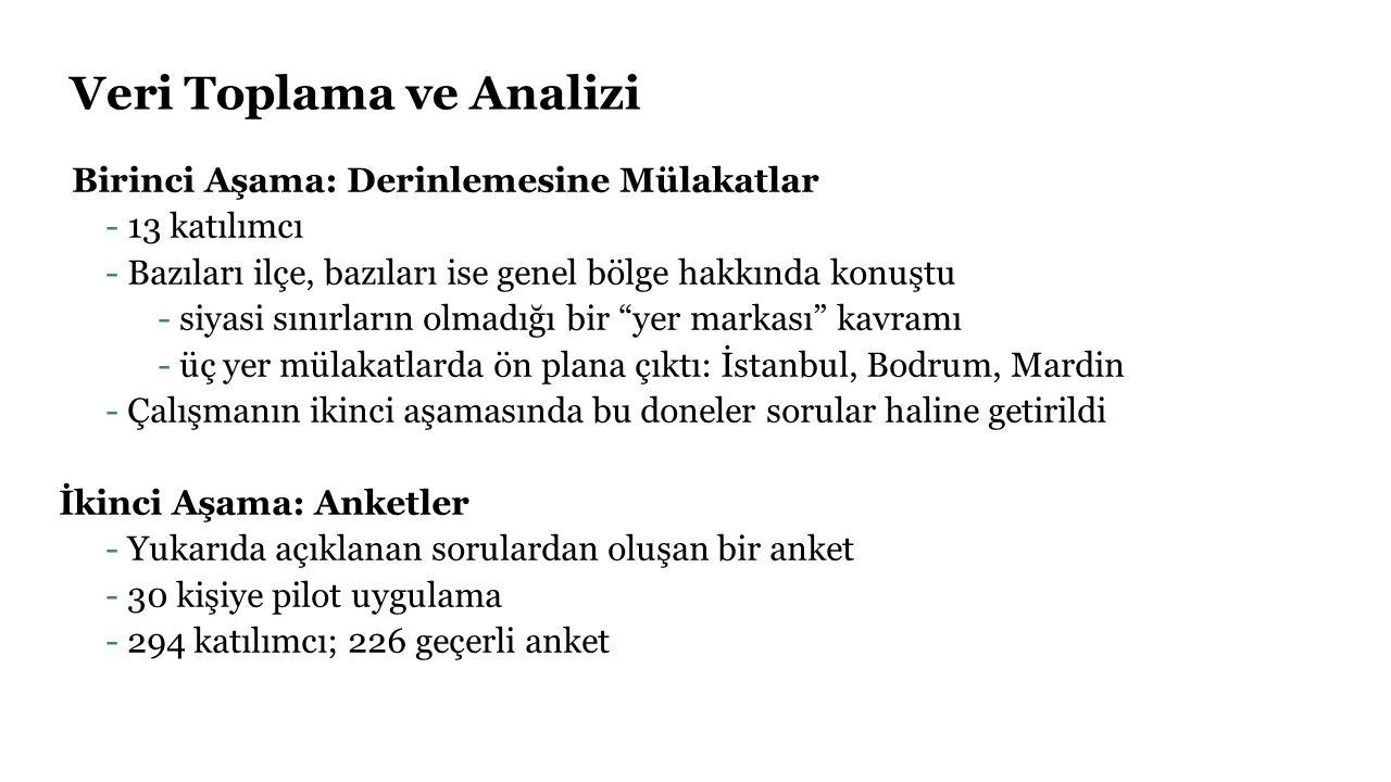 Birinci Aşama: Derinlemesine Mülakatlar - 13 katılımcı - Bazıları ilçe, bazıları ise genel bölge hakkında konuştu - siyasi sınırların olmadığı bir yer markası kavramı - üç yer mülakatlarda ön plana çıktı: İstanbul, Bodrum, Mardin - Çalışmanın ikinci aşamasında bu doneler sorular haline getirildi İkinci Aşama: Anketler - Yukarıda açıklanan sorulardan oluşan bir anket - 30 kişiye pilot uygulama - 294 katılımcı; 226 geçerli anket Veri Toplama ve Analizi
