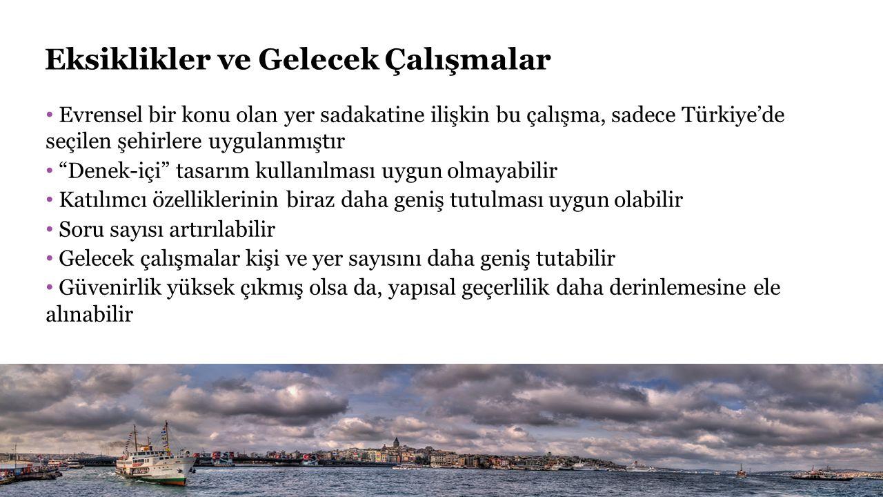 Evrensel bir konu olan yer sadakatine ilişkin bu çalışma, sadece Türkiye'de seçilen şehirlere uygulanmıştır Denek-içi tasarım kullanılması uygun olmayabilir Katılımcı özelliklerinin biraz daha geniş tutulması uygun olabilir Soru sayısı artırılabilir Gelecek çalışmalar kişi ve yer sayısını daha geniş tutabilir Güvenirlik yüksek çıkmış olsa da, yapısal geçerlilik daha derinlemesine ele alınabilir Eksiklikler ve Gelecek Çalışmalar